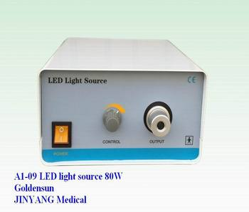 portable led light source for medical endoscope