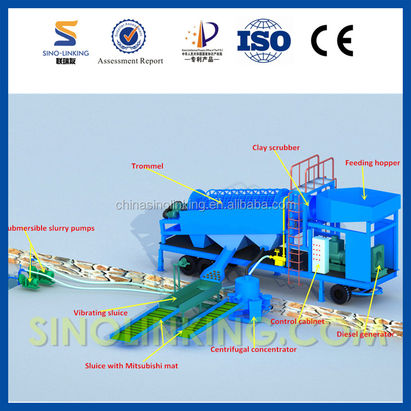 SINOLINKING Complete Processing Line China Alluvial Gold Mining Equipment with Unique Screen Design