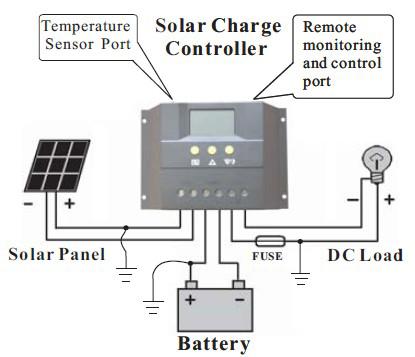 Solar Charger Controller Инструкция На Русском - фото 3
