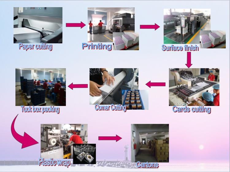 producing process.png