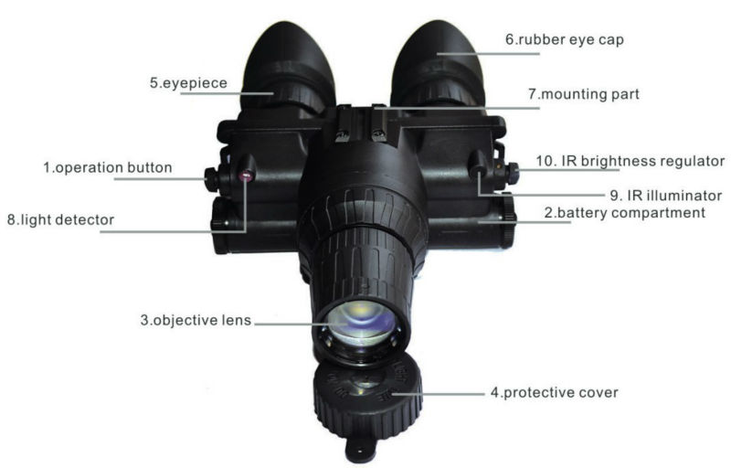 Gen2 night vision goggles housing for military and hunting use
