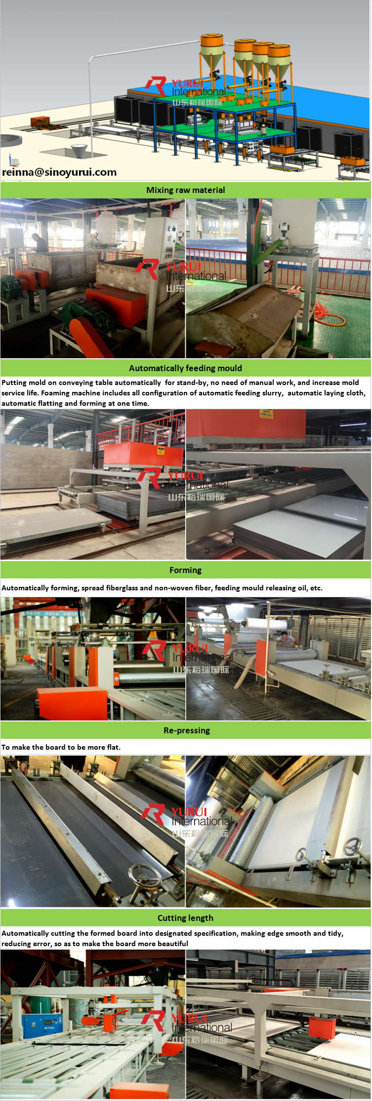SENYD brand magnesium SO4 board automatic glass magnesium board making machine