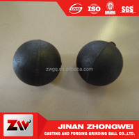 Chinese manufacturer industrial consumables cast iron ball