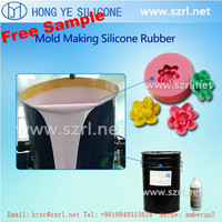 urethane rtv liquid silicone rubber for molds