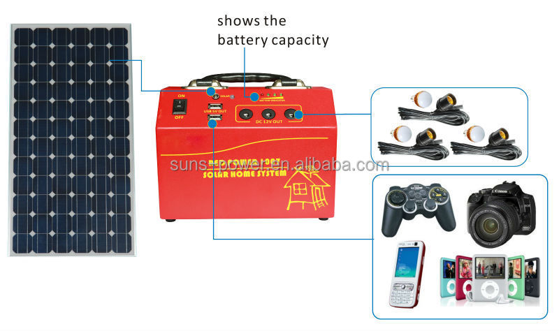 Hot sale portable home lighting complete solar system 10W 20W 30W with solar radio