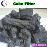 metallurgical coke/pet coke