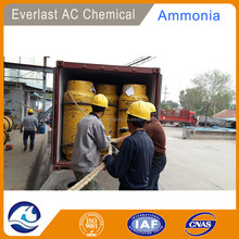 ammonia and ammonia water for water pollution