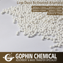 Chloride Removal Agent Activated Alumina in Petrochemical Industries