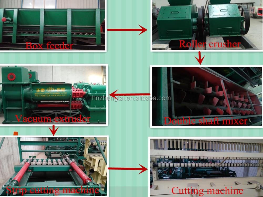 Hot selling Bangladesh clay mud fly ash brick machine red brick making machine automatic fire brick vacuum extruder supplier