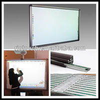 Riotouch IR finger touch digital white board Manufacturer from China supplying SKD, PCB and OEM services