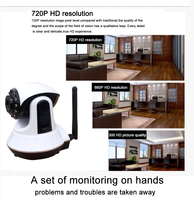 WIFI/GSM/3G Home Automation wireless IP camera alarm system remote control home appliance ip camera ptz 128gb wifi alarm system