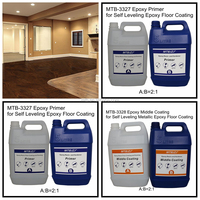 Metallic Epoxy Commercial Resin Floors
