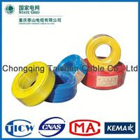 Professional Cable Factory Power Supply enameled copper coated aluminum electrical wire