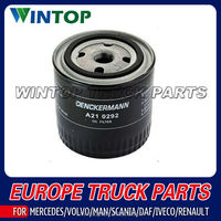 Hight Quality Oil Filter for SCANIA Truck 173171