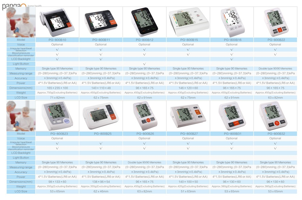 Creative products made in China automatic digital blood pressure monitor