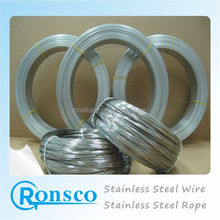industry profile of stock market sus 304 stainless steel wire
