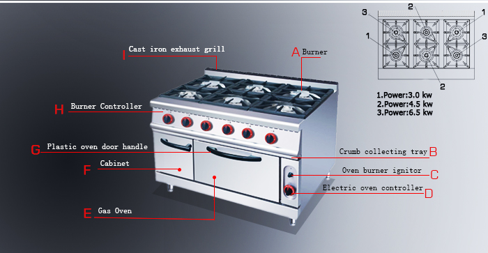 Japanese,Italian,Indian Style Pizza Fast Food Restaurant Equipment In China(Hotel & Restaurant Project Expert)