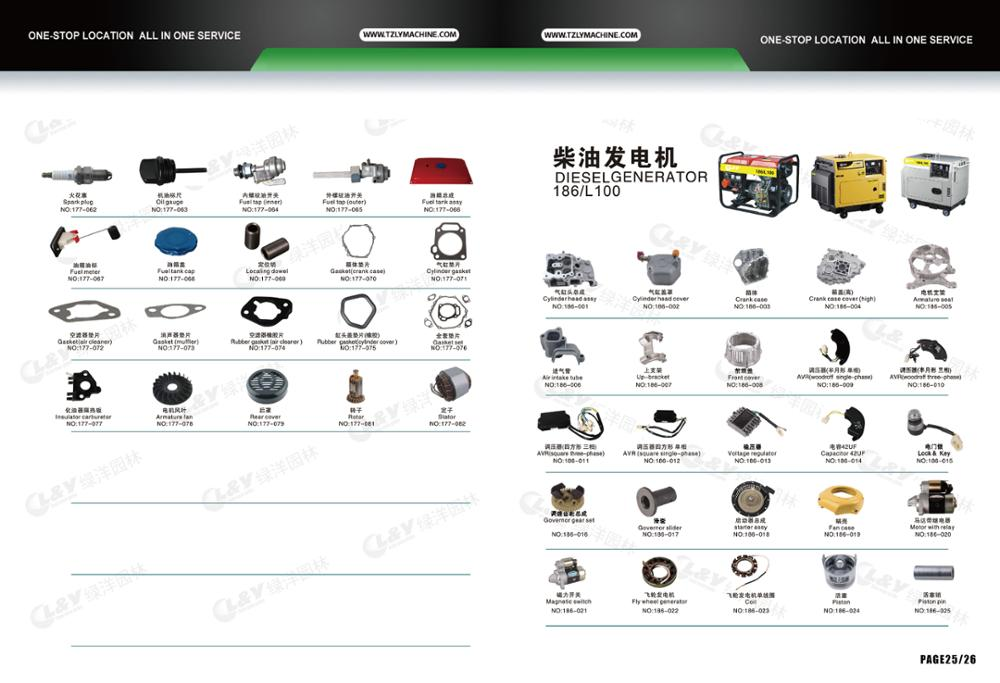 Generator spare parts/accessories/Fittings for honda diesel Generator