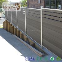 sea citties strong systerm wpc and aluminum fence compositing wooden fencing from China