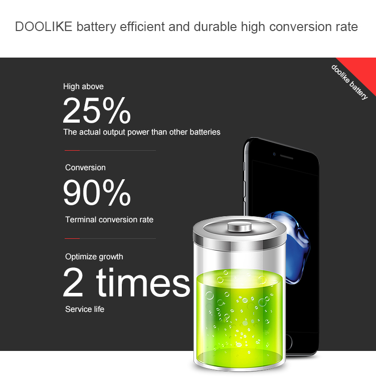 Mobile Phone Battery For iPhone
