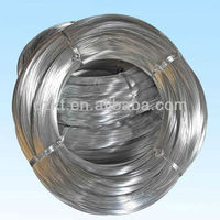 Gi Wire Galvanized Iron Wire Electro
