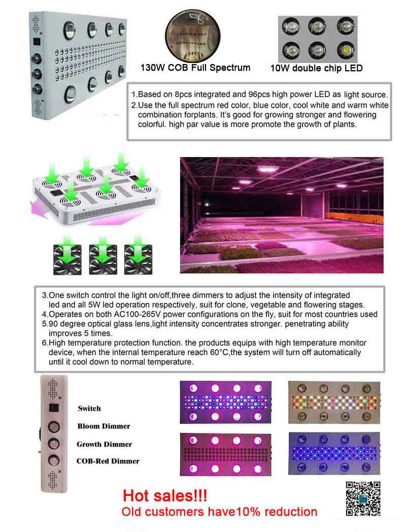 full spectrum cob crees 3590 grow led light 3500K 1500w LED COB LED Grow Light