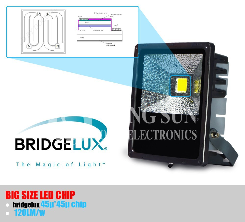 Factory price 5 years warranty Bridgelux chip Meanwell driver outdoor 50w led flood light