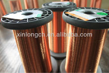 India market used electrical wire in China