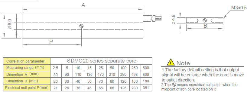 Soway LVDT analog or digital displacement sensor thickness/flatness measurement