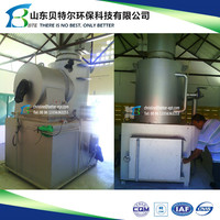 City Waste Management Equipment/Municipal Rubbish Reutilization System, Hospital Waste Management Systems