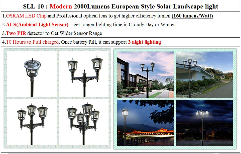 Good price of best led landscape lights solar product with A Discount
