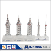 Bare power transmission IEC Standard overhead ACSR Cable