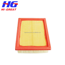 OEM Air filter car 71736126 7722936 for car FIAT FIORINO BOX and Pickup