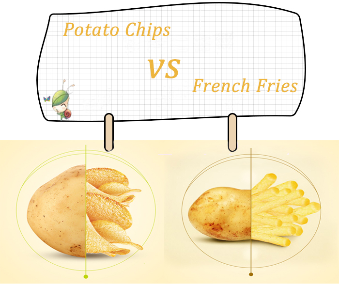 2018 Hot Sale Potatoes Line Machine Potato Chips Making Semi Automated French Fries Machine