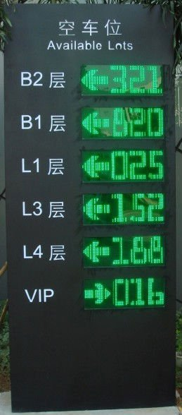 rs485 programmable Key-P10.1 outdoor led display to show availability of vacant parking slots