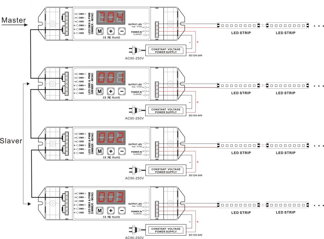 Single Channel Led Dmx Decoder D12v