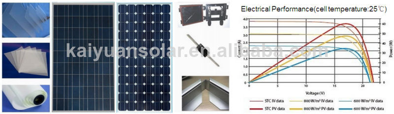 high brightness new design decorative 18w 4m solar garden light
