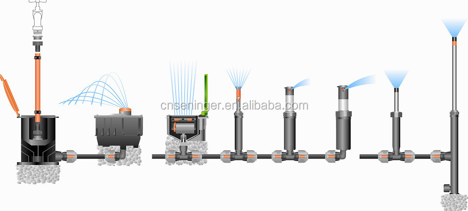 Image Result For Lawn Sprinkler System Installation