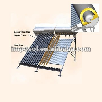 hot water heater solar panel