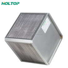 Central air crossflowair recuperator heat exchanger price