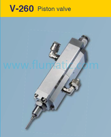 FU-260 piston valve glue dispensing valve