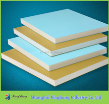 price of polyurethane foam sheets