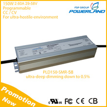UL listed waterproof electronic led driver 200w For Street Lights