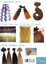 New products on China market Brazilian virgin hair/human hair extensions
