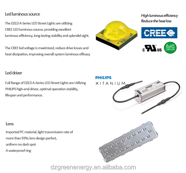 Widely application 50W led module retrofit kit for street, tunnel, flood, gas station lighting