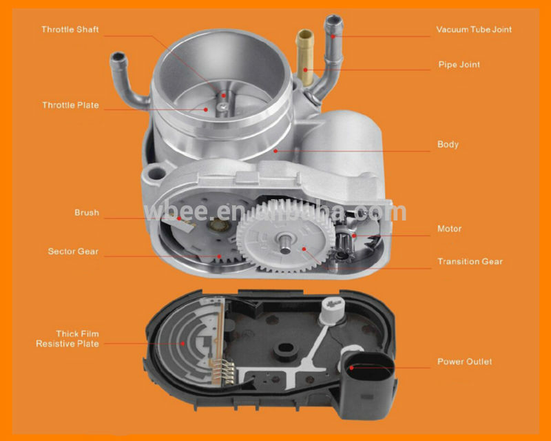 High Quality Throttle Body 30711554 0280750131 For Volvo