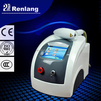 Latest products in market! home tattoo removal laser skin tightening beauty equipment