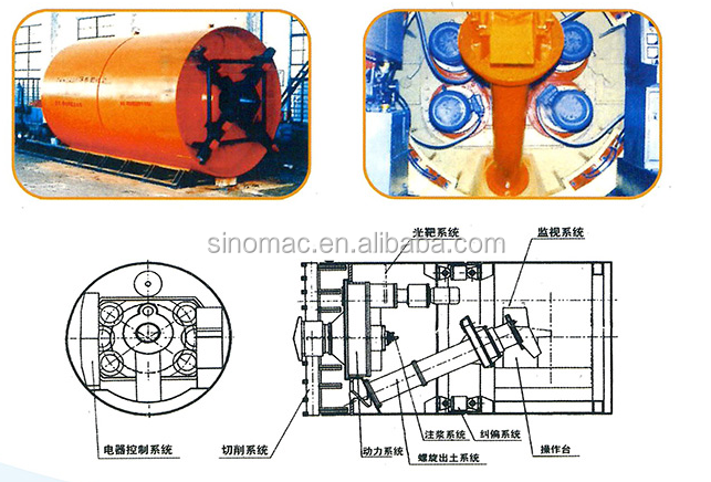 Microtunnelling Doorpersing Machines