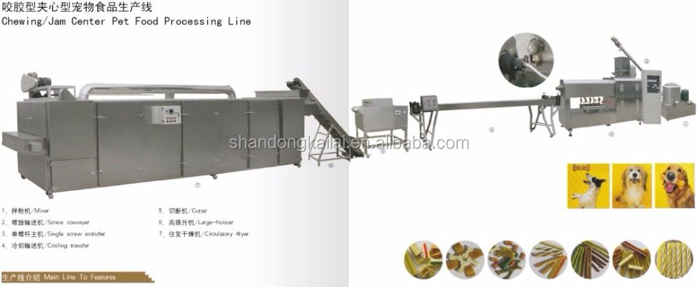 Fully automatic pet chewing machines/ pet food making machine