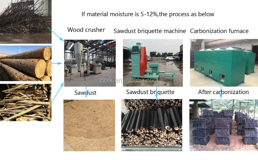 High quality Charcoal Rods Making Machine for BBQ Charcoal